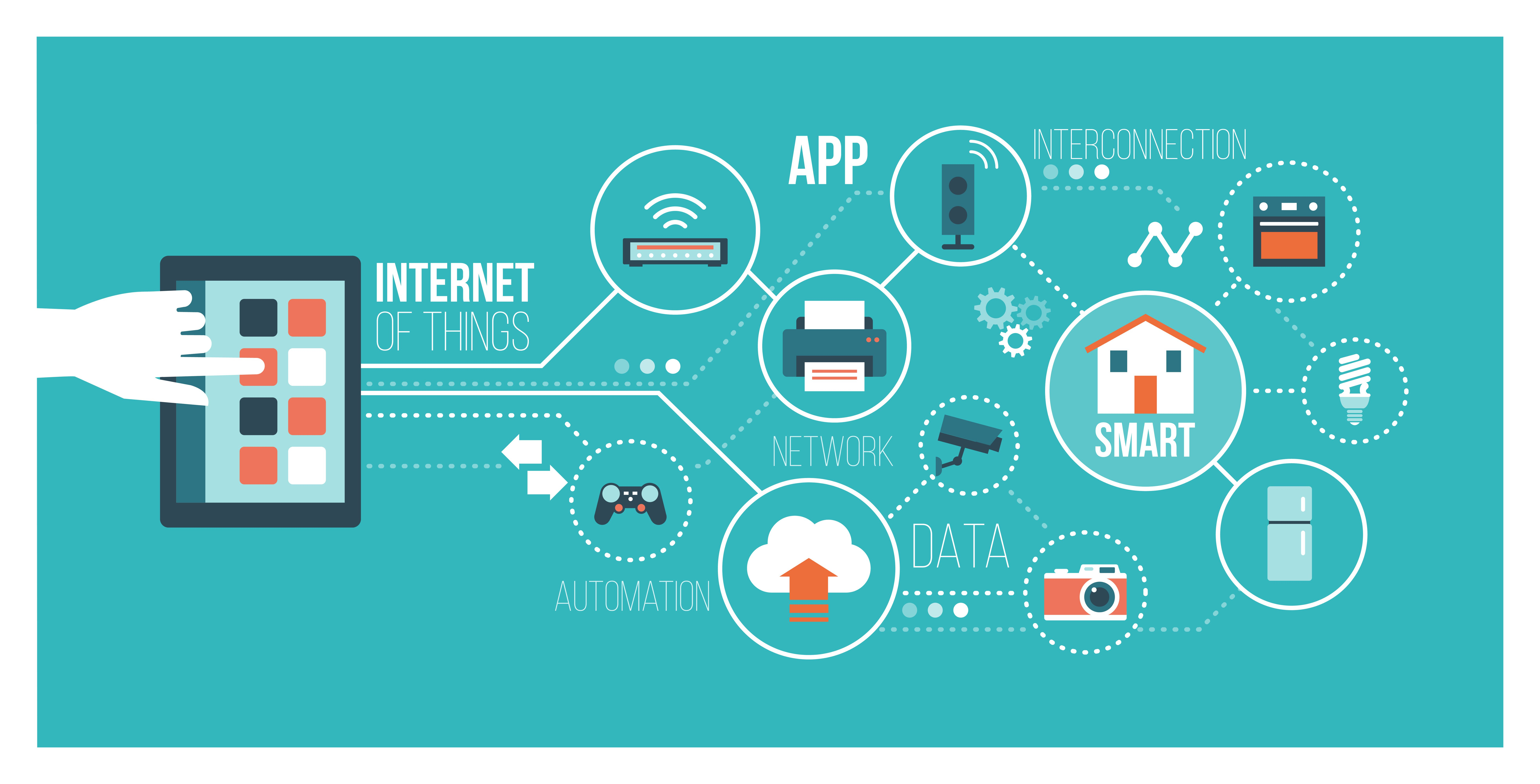 Internet of things - smart home